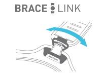 brace_link